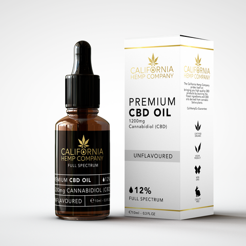 Ways to Use CBD