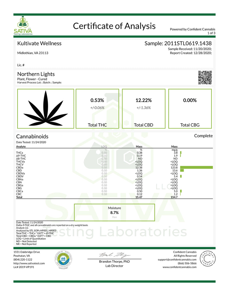 Northern Lights Hemp Flower - Kultivate Wellness