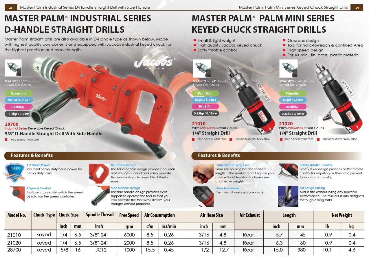 Master Palm Industrial Series D-Handle Straight Drill with Side Handle
