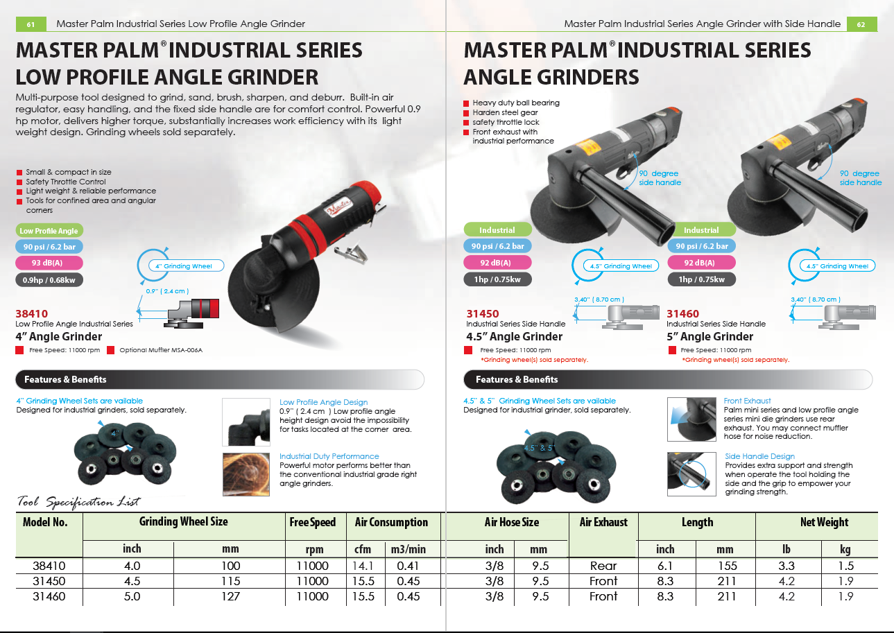Master Palm Industrial Series Low Profile Angle Grinder