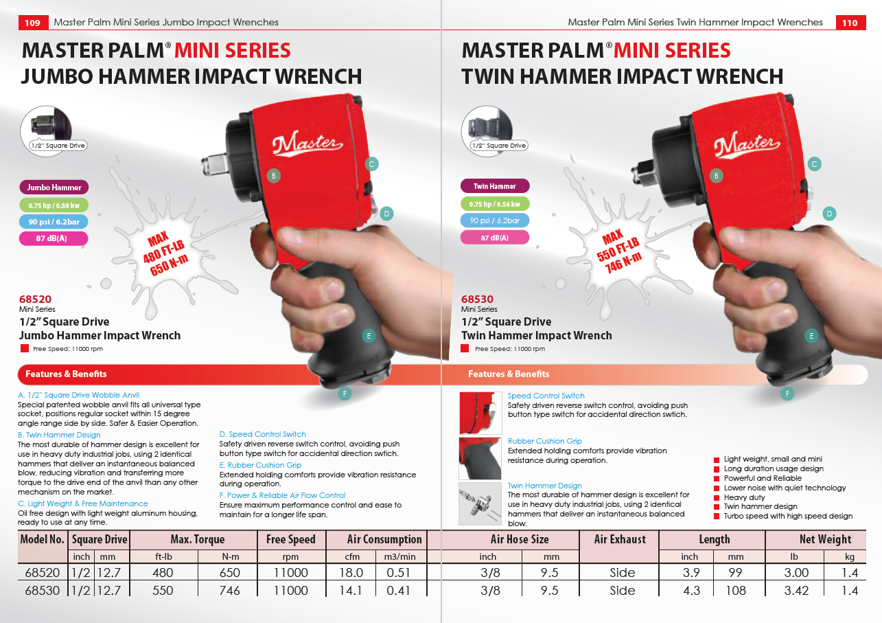 Master Palm Mini Series Twin Hammer Impact Wrenches
