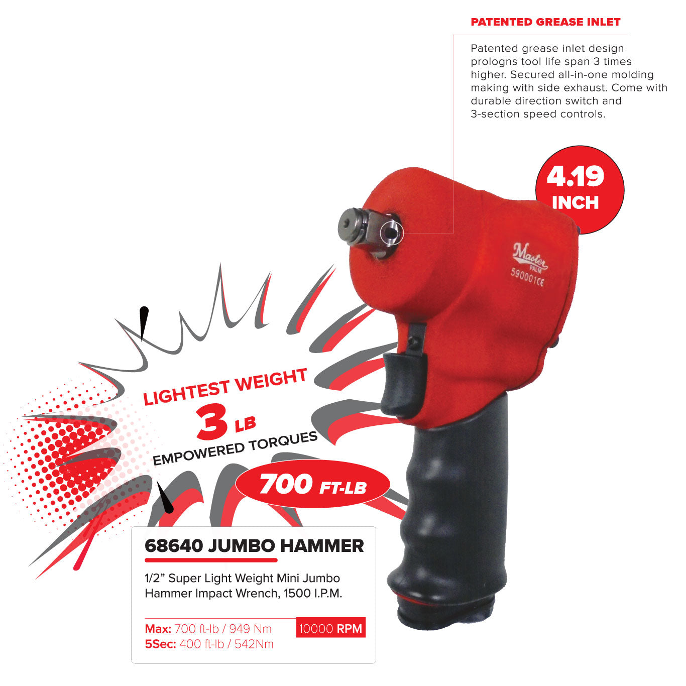 Master Palm®1/2 Ultra Compact Air Impact Wrench - 700 Ft/lb - 949 Nm