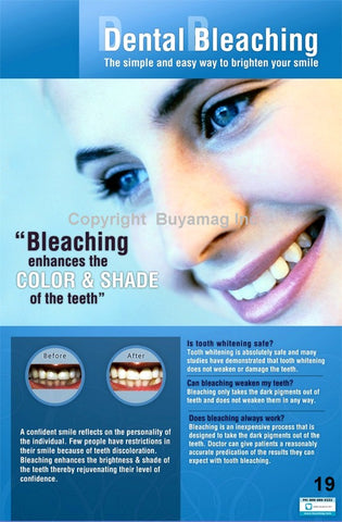 Dental Patient Education Posters Displays