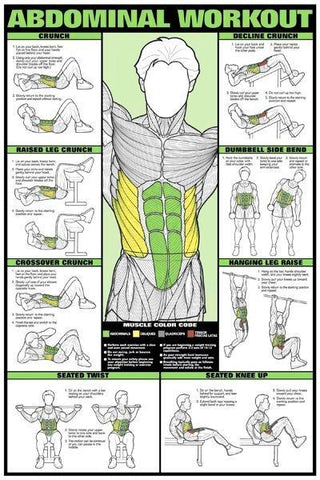 abdominal workout exercise poster