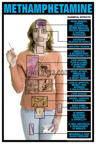 Methamphetamine Drug Harmfull Side Effects Poster Chart