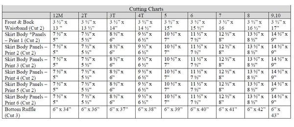 Sophia Tutorial Cutting Chart Image