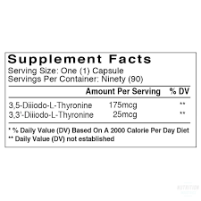 Giant Sports ThyroTwinFat BurnerGiant - Nutrition Industries