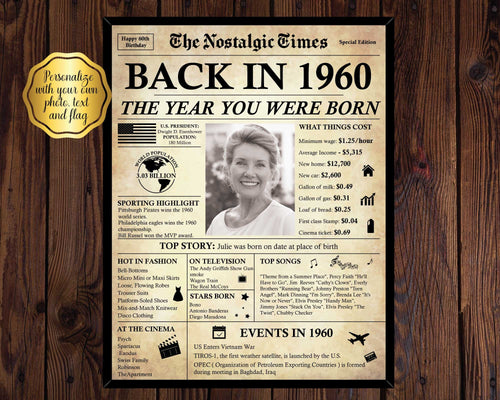 60th Birthday Newspaper Poster Sign | Back in 1960 | Fully Editable