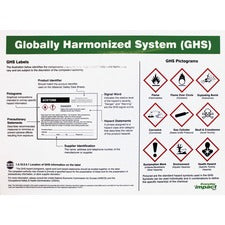 "Impact Products GHS Label Guideline English Poster - 24"" Width x 0.8"" Height - Multicolor"