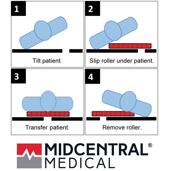 Patient Transfer Roller Boards - Didage