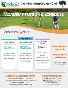 Golf Academy Player Package Thomas Williams