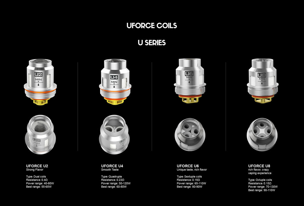 UFORCE Replacement Coils