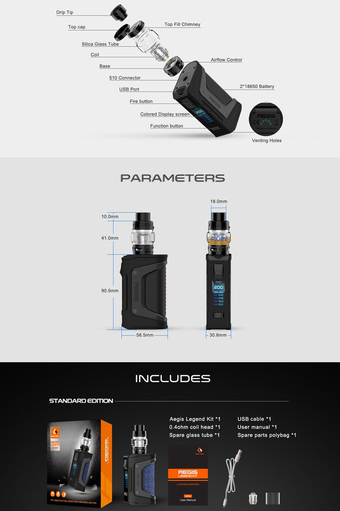 Aegis Legend Kit Details