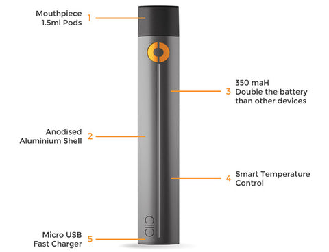 Clic Vapor Battery Starter Kit - All Puffs