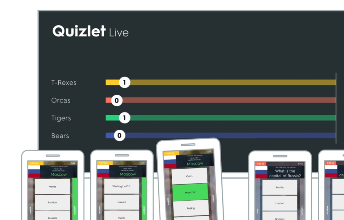 Quizlet Live in the Classroom and the Four Best Modes of ...