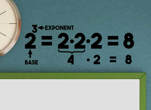 Exponent Example Vocabulary Math Wall Vinyl