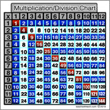 Glossy Multiplication Sticker 4 IN. X 4 IN. with Crack and Peel Backing