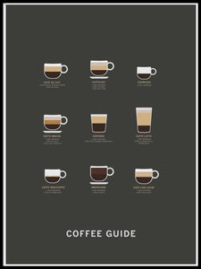 Coffee Guide