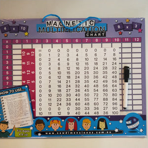 Magnetic times table learning board multiplication