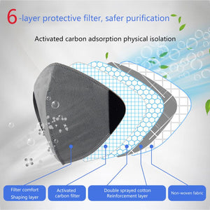KN95 Cycling Mask Activated Carbon Filters