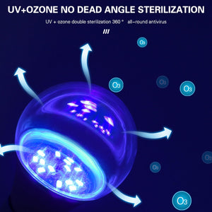 E27 Germicidal Light UVC Lamp Sterilizer  Disinfection lamp UV 12W LED UV Desinfection Lamp GU10 LED Ultraviolet Light Bulb - Kesheng special effect equipment