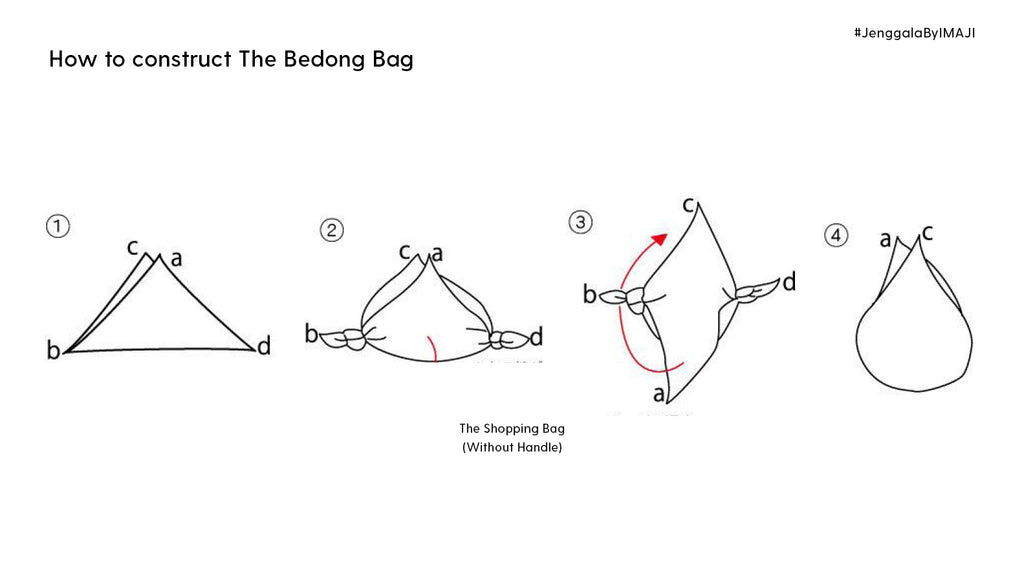 How to construct Bedong Bag