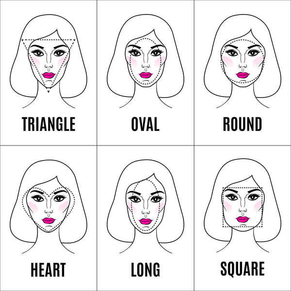 How To Do Eyebrows A Style Guide For Perfect Eyebrows The Kewl Blog