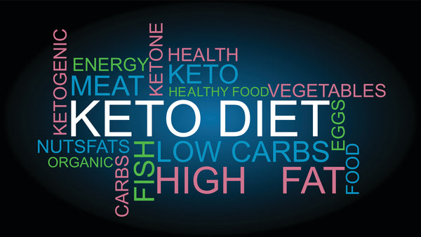 Keto diet – Ketone word cloud