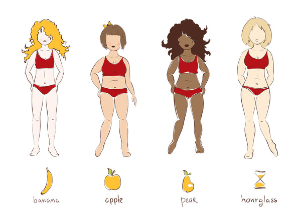 dressing for body types