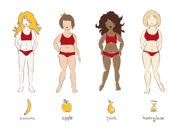 drawing of women with different body shapes