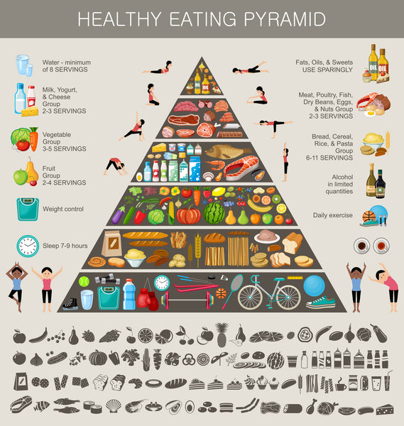 Healthy Eating How To Do It