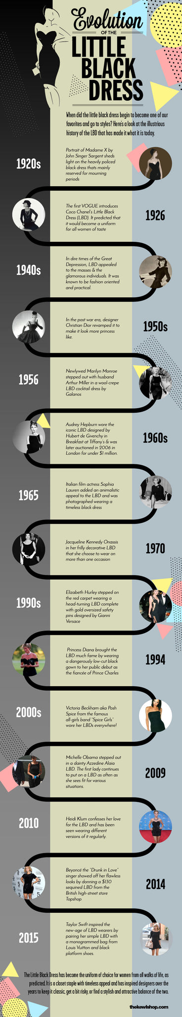 infographic - evolution of little black dress