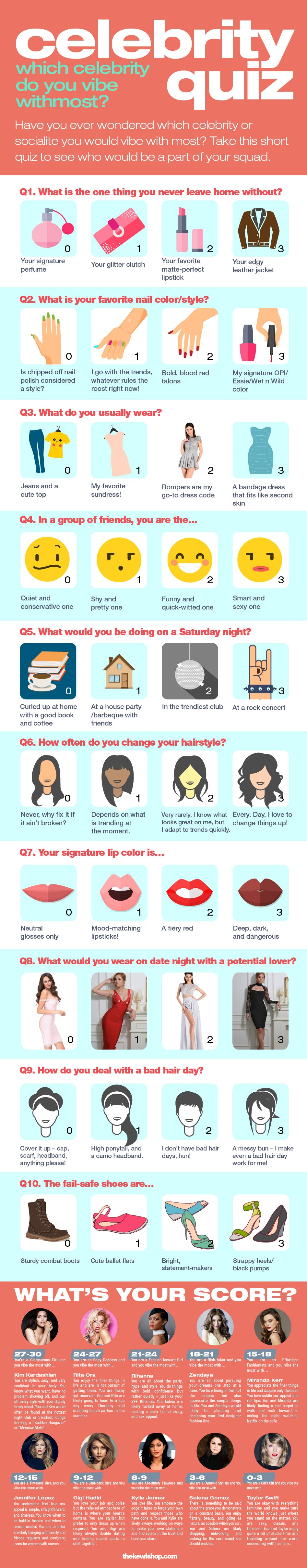 which celebrity quiz infographic