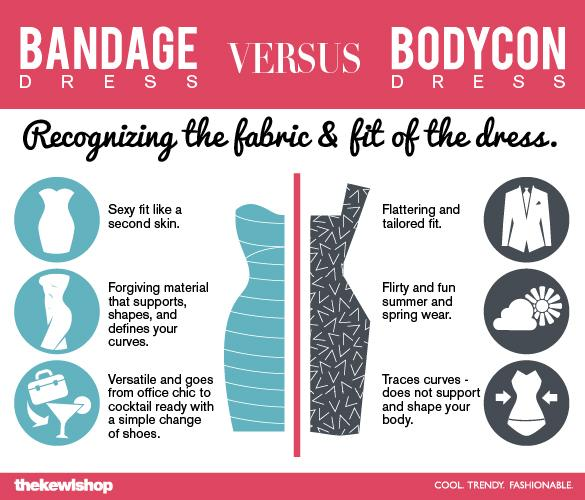 what is a bodycon dress infographic