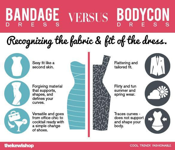 bodycon v bandage dress infographic