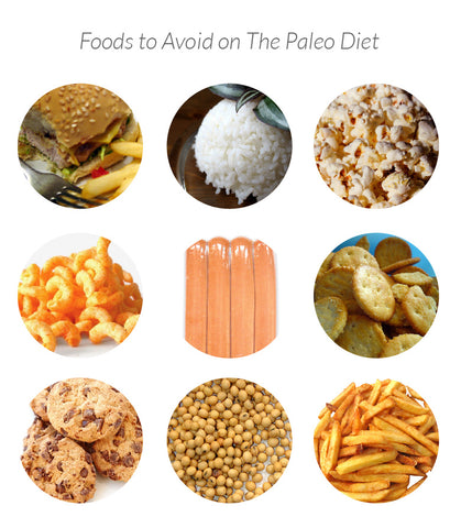 Foods to avoid on Paleo diet: High fat foods, processed meats, starchy vegetables, legumes and beans, grains, dairy products, refined sugar, and salty foods
