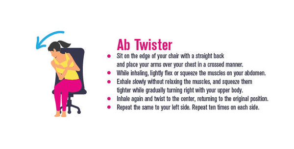 Pinterest, infographic, Ab Twister