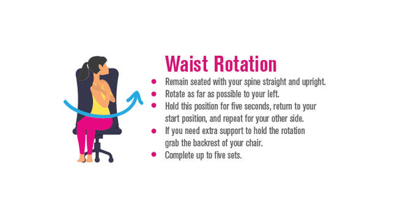 Pinterest, infographic, Waist rotation
