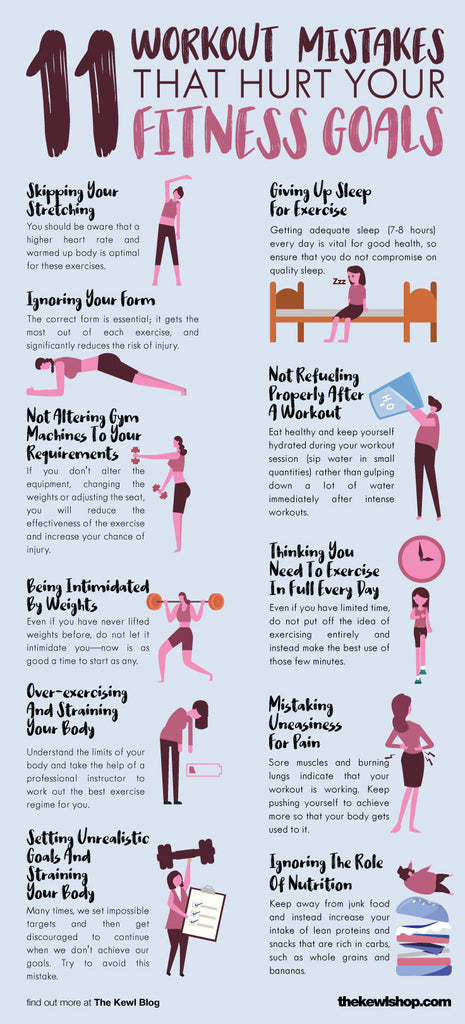 Pinterest, infographic, 11 Workout Mistakes That Hurt Your Fitness Goals