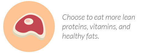 Choose to eat more lean proteins, vitamins, and healthy fats.