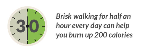 Brisk walking for half an hour every day can help you burn up 200 calories