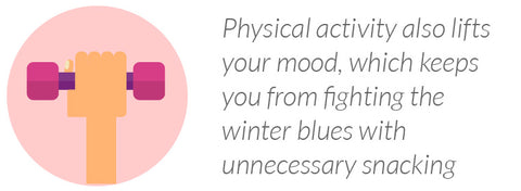Physical activity also lifts your mood, which keeps you from fighting the winter blues with unnecessary snacking