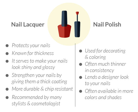 Making thick nail polish thinner nail review for How to renew old nail polish
