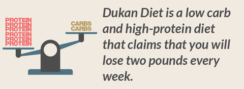 Dukan Diet is high protein, low carbohydrates