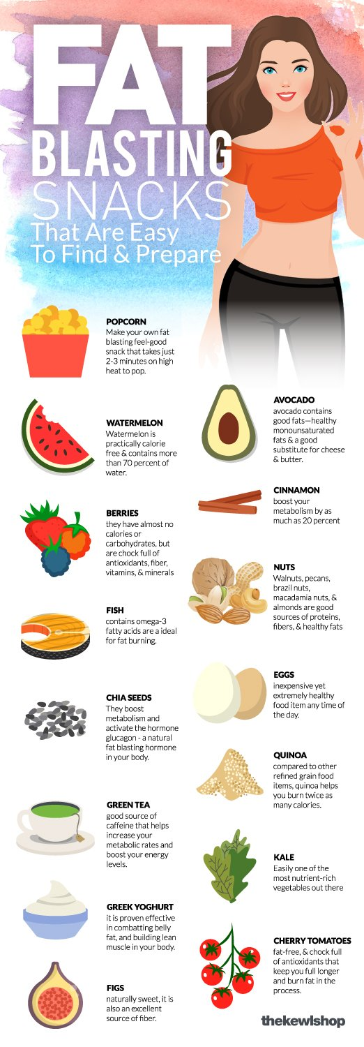 infographic - fat blasting snack