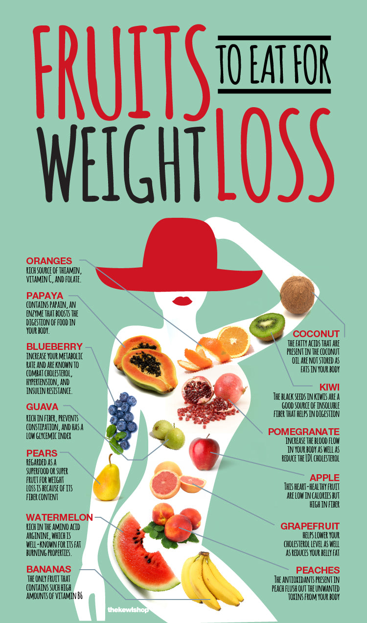 Which Fruits Are Best for Weight Loss recommendations