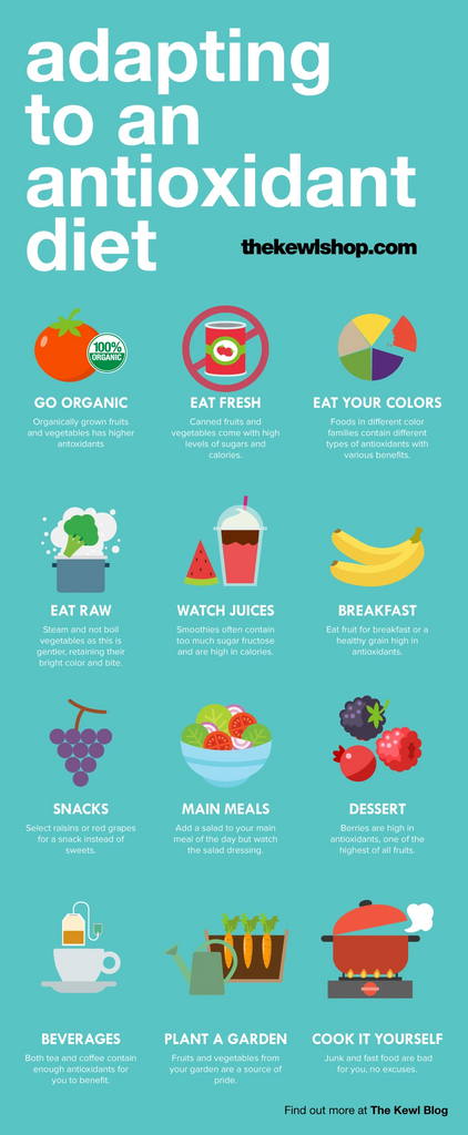 Infographic - Adapting to an antioxidant diet