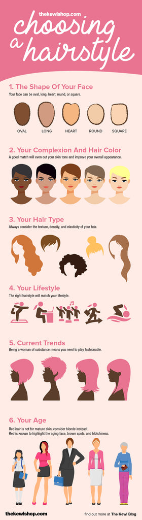 How To Find The Best Women's Hairstyle For You, infographic
