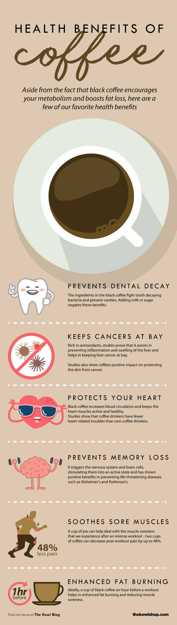 Can Coffee Uptick Your Metabolism and Help You Burn Fat?, Infographic