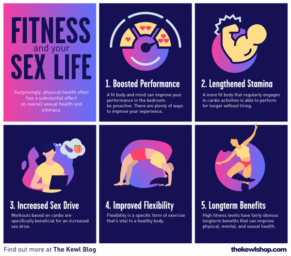 how itness impacts your sex life - infographic